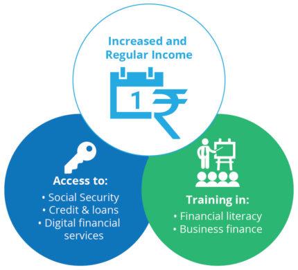Financial Inclusion-01